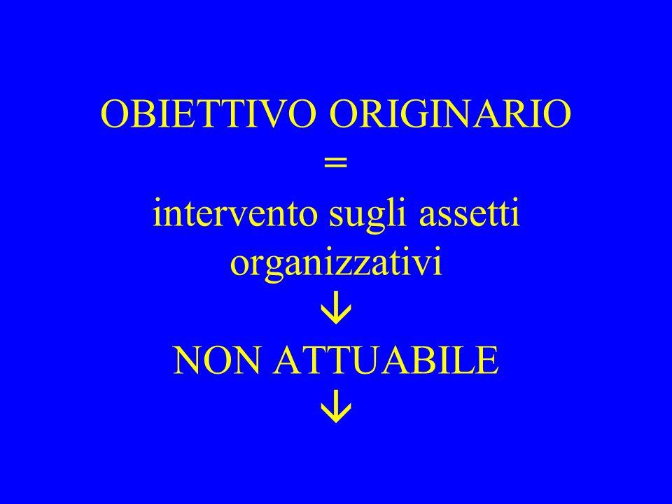 OBIETTIVO ORIGINARIO = intervento sugli assetti organizzativi NON ATTUABILE
