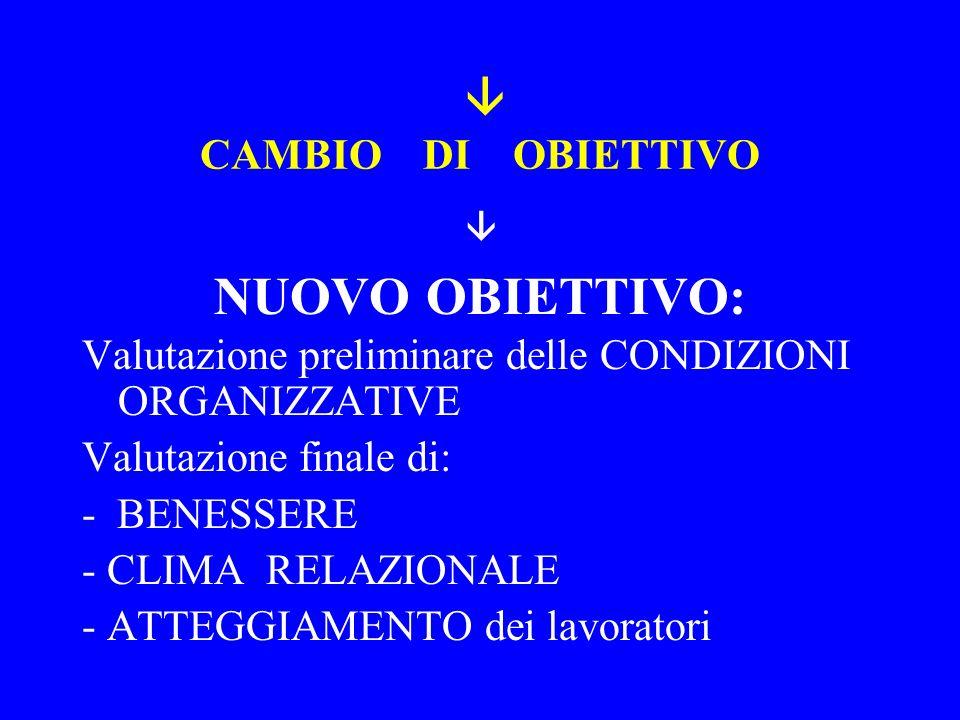 CAMBIO DI OBIETTIVO NUOVO OBIETTIVO: Valutazione preliminare delle CONDIZIONI ORGANIZZATIVE Valutazione finale di: - BENESSERE - CLIMA RELAZIONALE - A