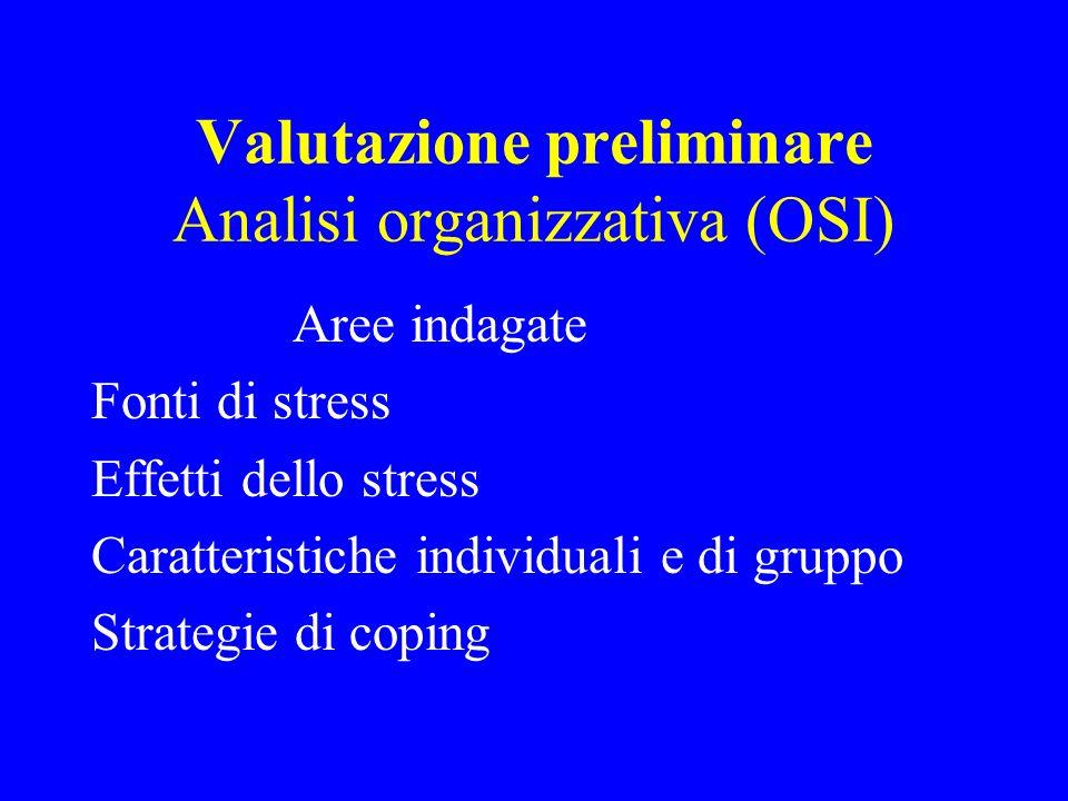Valutazione preliminare Analisi organizzativa (OSI) Aree indagate Fonti di stress Effetti dello stress Caratteristiche individuali e di gruppo Strateg