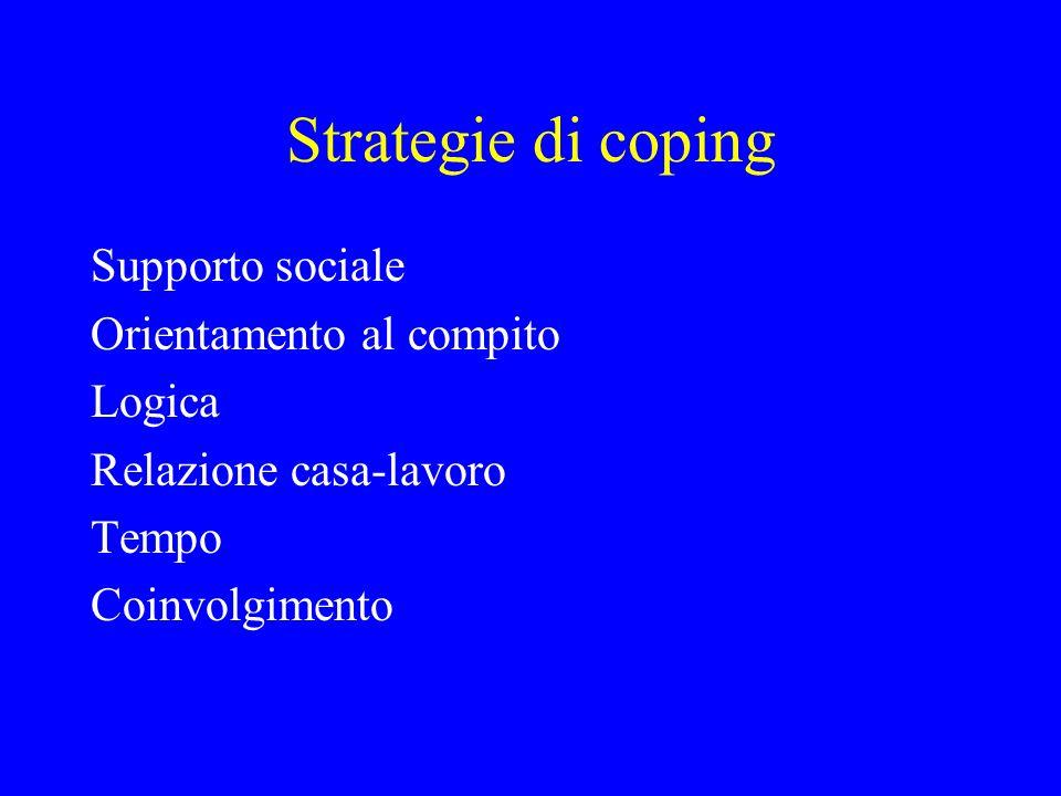 Strategie di coping Supporto sociale Orientamento al compito Logica Relazione casa-lavoro Tempo Coinvolgimento
