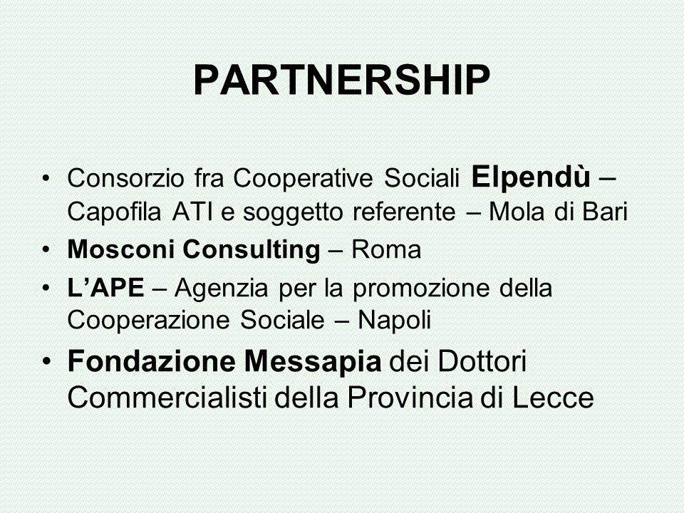 PARTNERSHIP Consorzio fra Cooperative Sociali Elpendù – Capofila ATI e soggetto referente – Mola di Bari Mosconi Consulting – Roma LAPE – Agenzia per