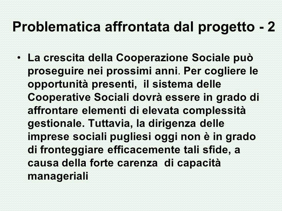 Scopo-obiettivi Il progetto ha le seguenti finalità: 1) miglioramento ed empowerment delle competenze manageriali ed imprenditoriali del personale delle cooperative; 2) creazione di un sistema di servizi reali e consulenziali adeguato alle peculiarità dalla cooperazione sociale