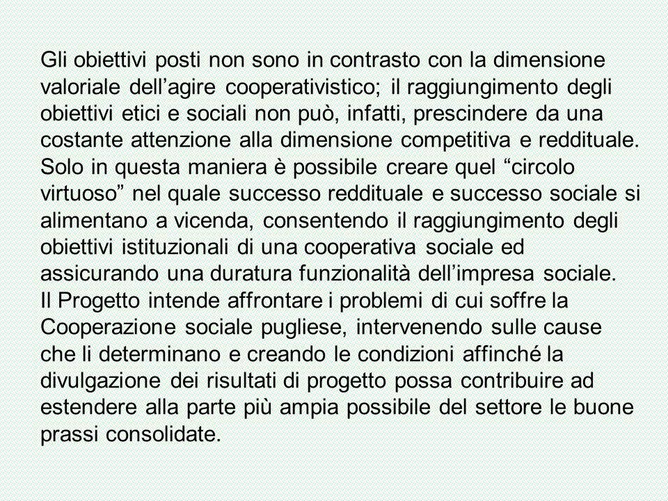Gli obiettivi posti non sono in contrasto con la dimensione valoriale dellagire cooperativistico; il raggiungimento degli obiettivi etici e sociali no