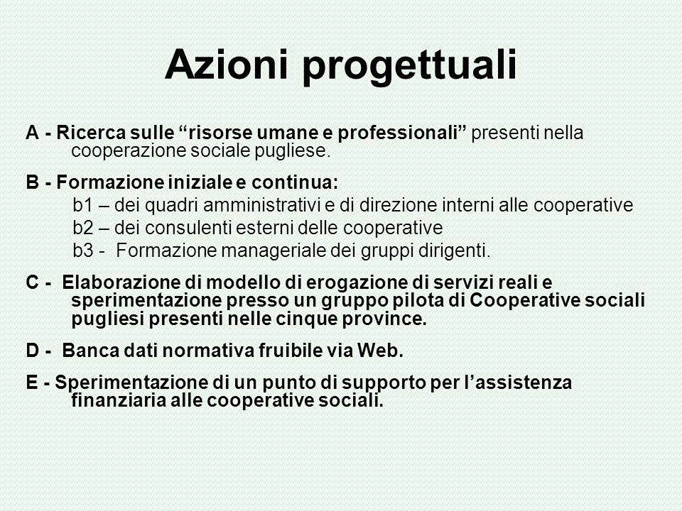 Azioni progettuali A - Ricerca sulle risorse umane e professionali presenti nella cooperazione sociale pugliese. B - Formazione iniziale e continua: b