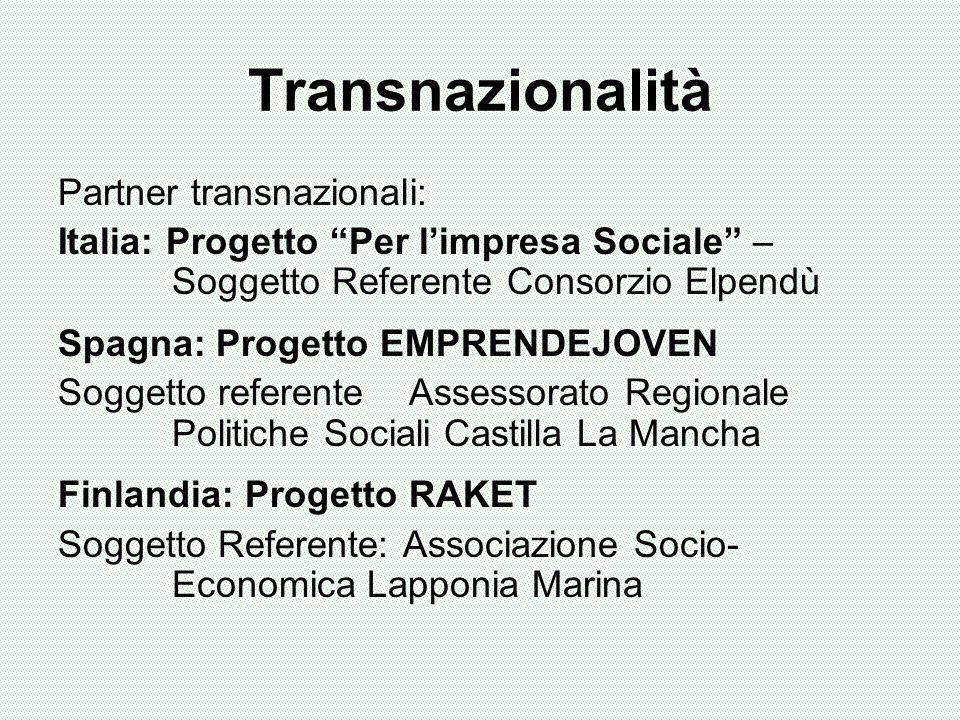 Transnazionalità Partner transnazionali: Italia: Progetto Per limpresa Sociale – Soggetto Referente Consorzio Elpendù Spagna: Progetto EMPRENDEJOVEN S