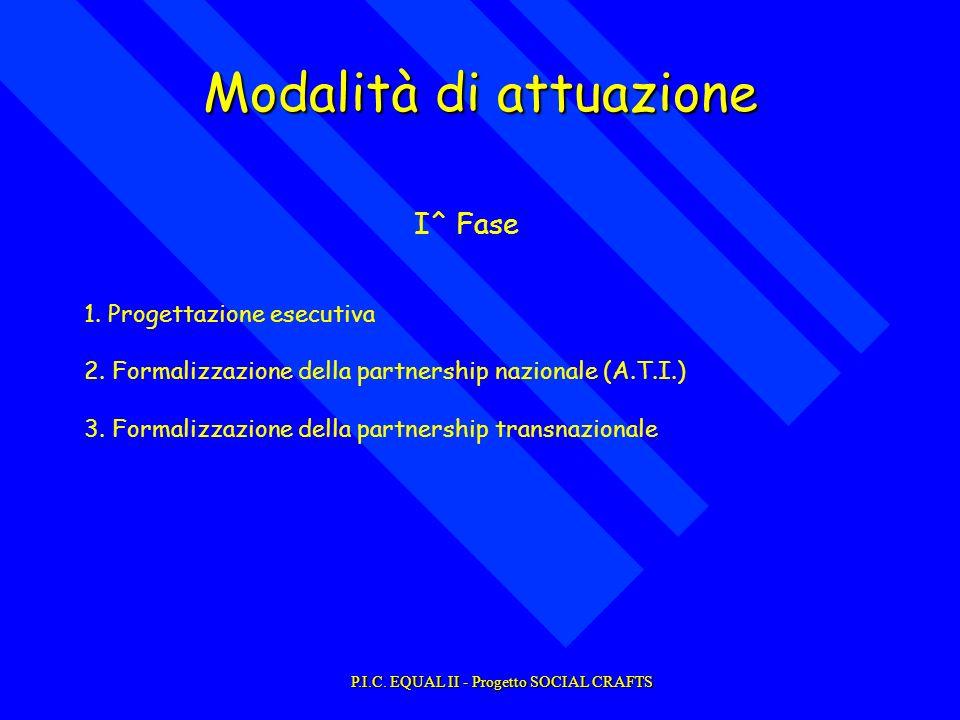 Modalità di attuazione II^ Fase 1.Ricerca sullartigianato artistico e di qualità 2.