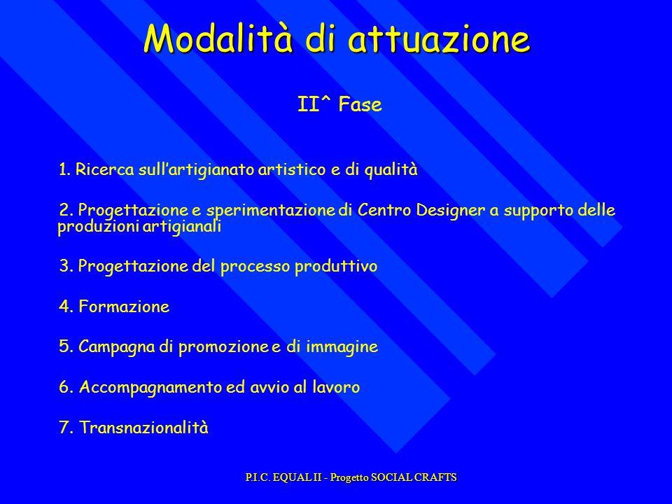 Modalità di attuazione II^ Fase 1. Ricerca sullartigianato artistico e di qualità 2.