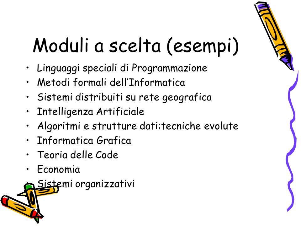 Moduli a scelta (esempi) Linguaggi speciali di Programmazione Metodi formali dellInformatica Sistemi distribuiti su rete geografica Intelligenza Artificiale Algoritmi e strutture dati:tecniche evolute Informatica Grafica Teoria delle Code Economia Sistemi organizzativi