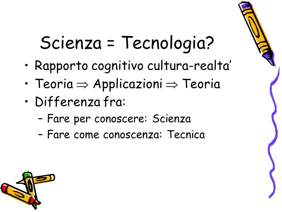 Scienza = Tecnologia.