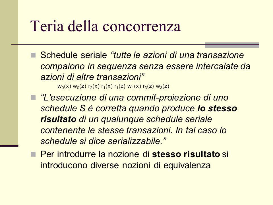 Teria della concorrenza Schedule seriale tutte le azioni di una transazione compaiono in sequenza senza essere intercalate da azioni di altre transazi
