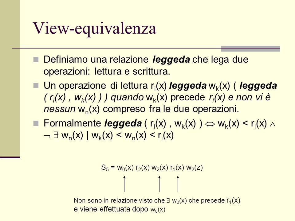 View-equivalenza Definiamo una relazione leggeda che lega due operazioni: lettura e scrittura. Un operazione di lettura r i (x) leggeda w k (x) ( legg