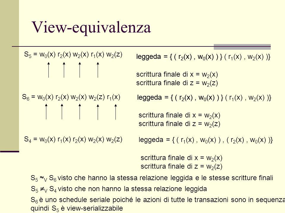 View-equivalenza S 5 = w 0 (x) r 2 (x) w 2 (x) r 1 (x) w 2 (z) S 6 = w 0 (x) r 2 (x) w 2 (x) w 2 (z) r 1 (x) leggeda = { ( r 2 (x), w 0 (x) ) } legged