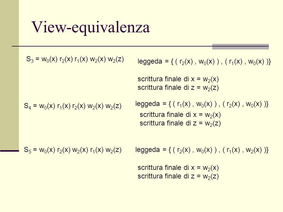 View-equivalenza S 5 = w 0 (x) r 2 (x) w 2 (x) r 1 (x) w 2 (z)leggeda = { ( r 2 (x), w 0 (x) ), ( r 1 (x), w 2 (x) )} scrittura finale di x = w 2 (x)