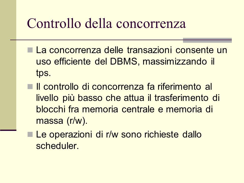 Controllo della concorrenza La concorrenza delle transazioni consente un uso efficiente del DBMS, massimizzando il tps. Il controllo di concorrenza fa