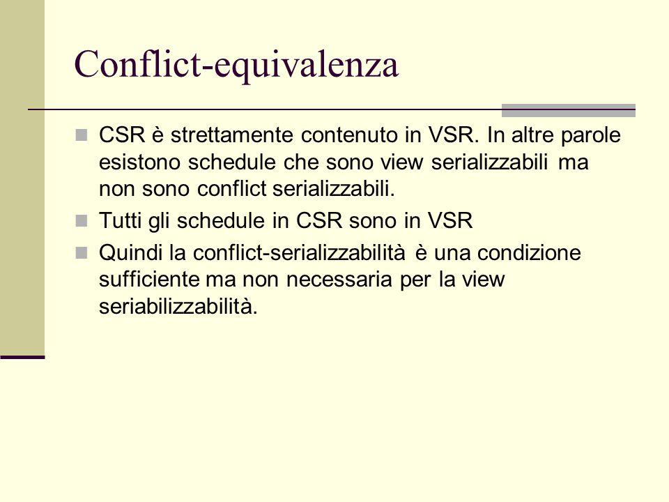 Conflict-equivalenza CSR è strettamente contenuto in VSR. In altre parole esistono schedule che sono view serializzabili ma non sono conflict serializ
