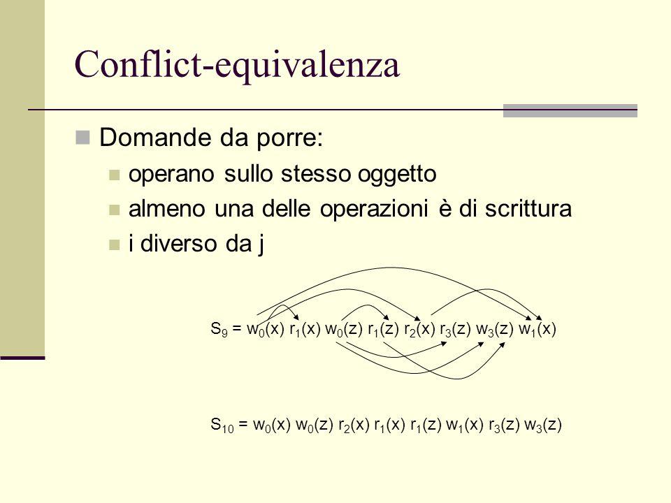 Conflict-equivalenza Domande da porre: operano sullo stesso oggetto almeno una delle operazioni è di scrittura i diverso da j S 9 = w 0 (x) r 1 (x) w