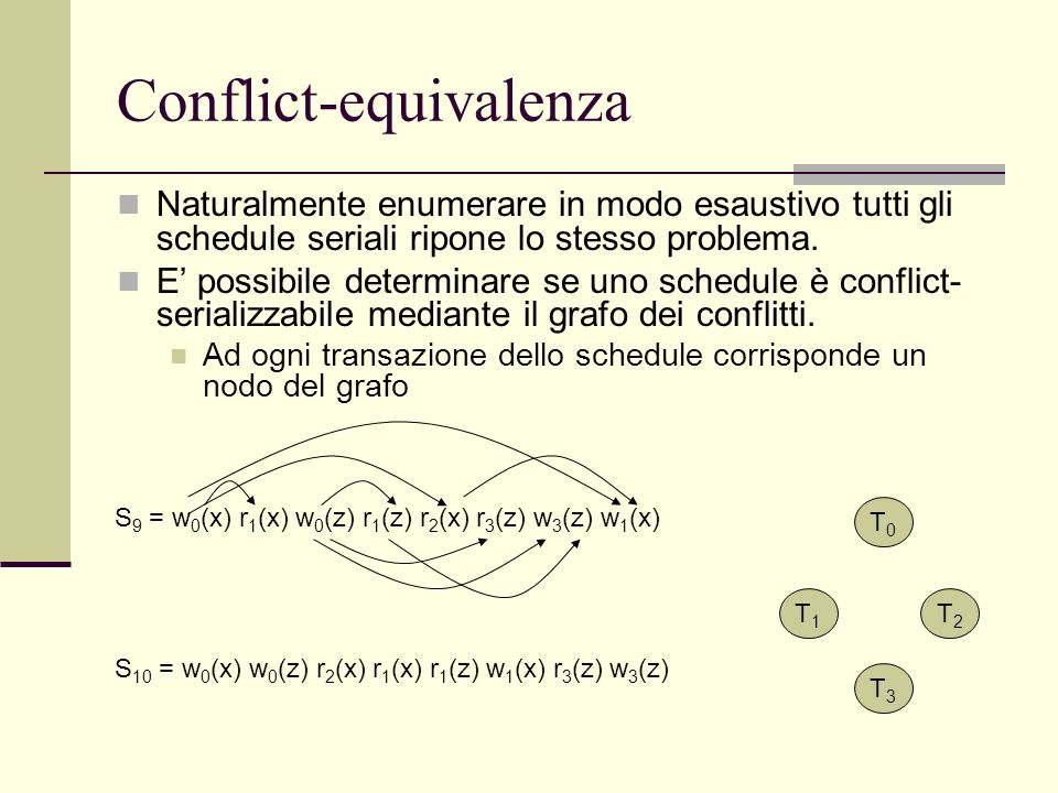 Conflict-equivalenza Naturalmente enumerare in modo esaustivo tutti gli schedule seriali ripone lo stesso problema. E possibile determinare se uno sch