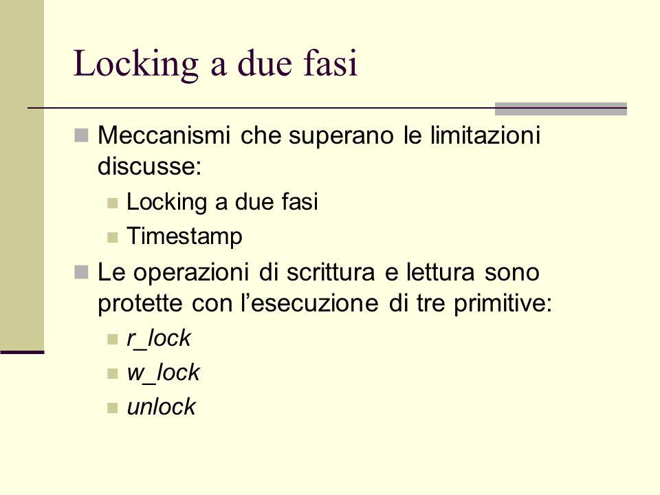 Locking a due fasi Meccanismi che superano le limitazioni discusse: Locking a due fasi Timestamp Le operazioni di scrittura e lettura sono protette co