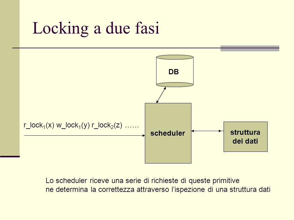 Locking a due fasi scheduler DB r_lock 1 (x) w_lock 1 (y) r_lock 2 (z) …… struttura dei dati Lo scheduler riceve una serie di richieste di queste prim
