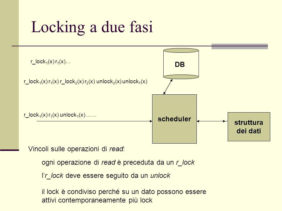 Locking a due fasi scheduler DB r_lock 1 (x) r 1 (x) unlock 1 (x) …… struttura dei dati Vincoli sulle operazioni di read: r_lock 1 (x) r 1 (x) r_lock