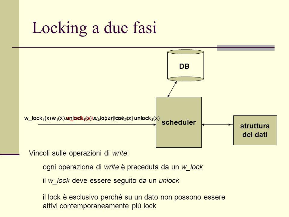 Locking a due fasi scheduler DB w_lock 1 (x) w 1 (x) unlock 1 (x) …… struttura dei dati Vincoli sulle operazioni di write: w_lock 1 (x) w 1 (x) w_lock