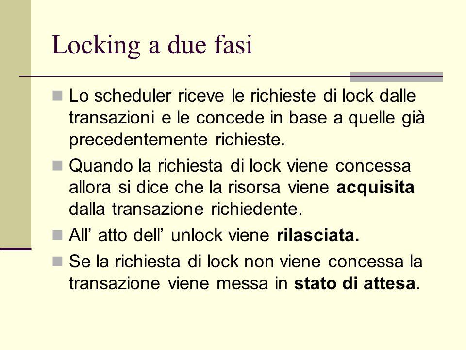 Locking a due fasi Lo scheduler riceve le richieste di lock dalle transazioni e le concede in base a quelle già precedentemente richieste. Quando la r