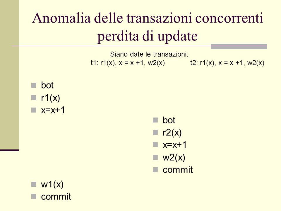 View-equivalenza S 5 = w 0 (x) r 2 (x) w 2 (x) r 1 (x) w 2 (z) S 6 = w 0 (x) r 2 (x) w 2 (x) w 2 (z) r 1 (x) leggeda = { ( r 2 (x), w 0 (x) ) } leggeda = { ( r 2 (x), w 0 (x) ), ( r 1 (x), w 2 (x) )} leggeda = { ( r 2 (x), w 0 (x) ) } leggeda = { ( r 2 (x), w 0 (x) ), ( r 1 (x), w 2 (x) )} scrittura finale di x = w 2 (x) scrittura finale di z = w 2 (z) scrittura finale di x = w 2 (x) scrittura finale di z = w 2 (z) S 5 V S 6 visto che hanno la stessa relazione leggida e le stesse scritture finali S 4 = w 0 (x) r 1 (x) r 2 (x) w 2 (x) w 2 (z) leggeda = { ( r 1 (x), w 0 (x) ), ( r 2 (x), w 0 (x) )} scrittura finale di x = w 2 (x) scrittura finale di z = w 2 (z) S 5 V S 4 visto che non hanno la stessa relazione leggida S 6 è uno schedule seriale poiché le azioni di tutte le transazioni sono in sequenza quindi S 5 è view-serializzabile