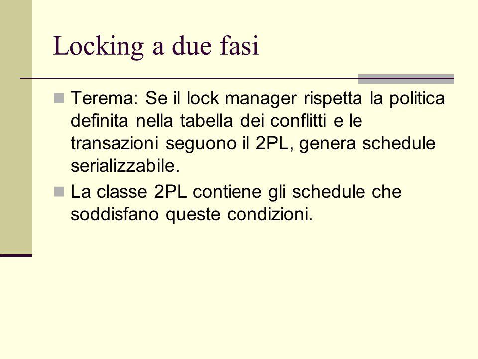 Locking a due fasi Terema: Se il lock manager rispetta la politica definita nella tabella dei conflitti e le transazioni seguono il 2PL, genera schedu