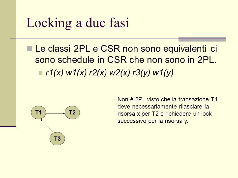 Locking a due fasi Le classi 2PL e CSR non sono equivalenti ci sono schedule in CSR che non sono in 2PL. r1(x) w1(x) r2(x) w2(x) r3(y) w1(y) T1 T3 T2