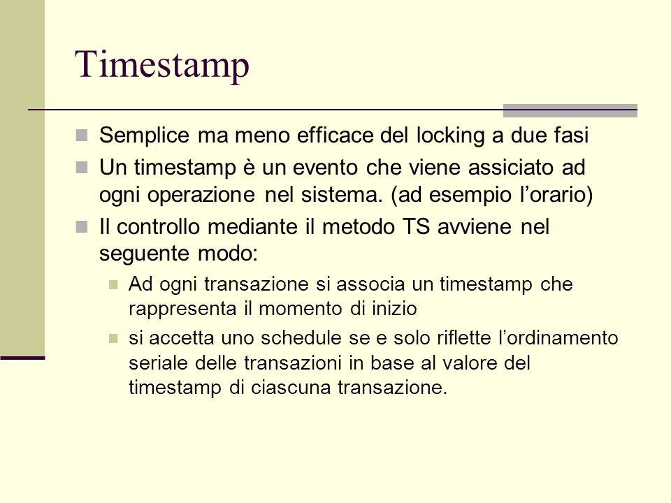 Timestamp Semplice ma meno efficace del locking a due fasi Un timestamp è un evento che viene assiciato ad ogni operazione nel sistema. (ad esempio lo