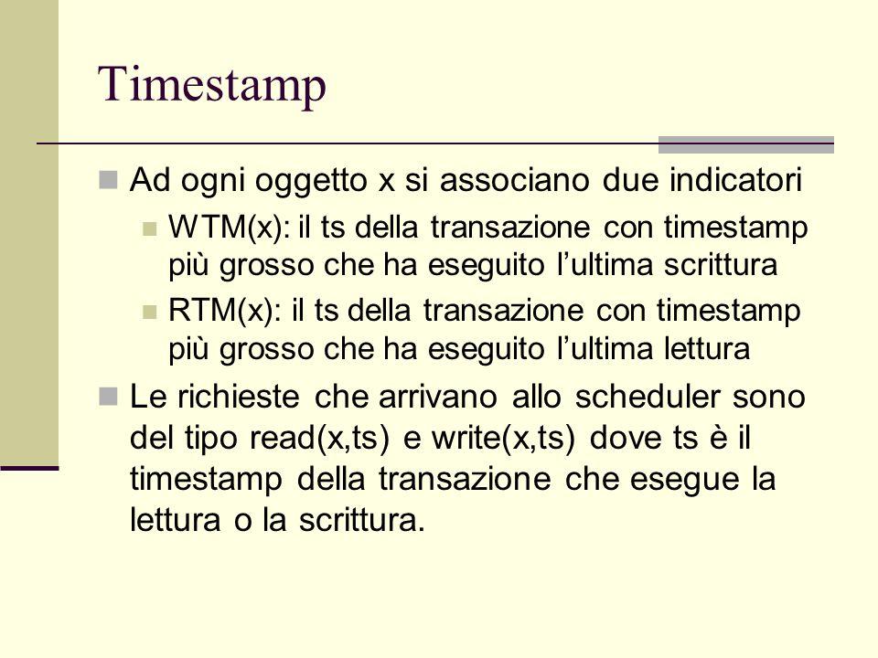 Timestamp Ad ogni oggetto x si associano due indicatori WTM(x): il ts della transazione con timestamp più grosso che ha eseguito lultima scrittura RTM