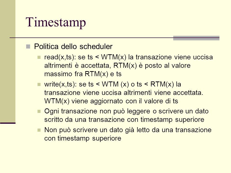 Timestamp Politica dello scheduler read(x,ts): se ts < WTM(x) la transazione viene uccisa altrimenti è accettata, RTM(x) è posto al valore massimo fra