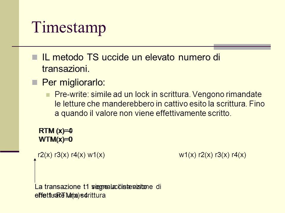 Timestamp IL metodo TS uccide un elevato numero di transazioni. Per migliorarlo: Pre-write: simile ad un lock in scrittura. Vengono rimandate le lettu