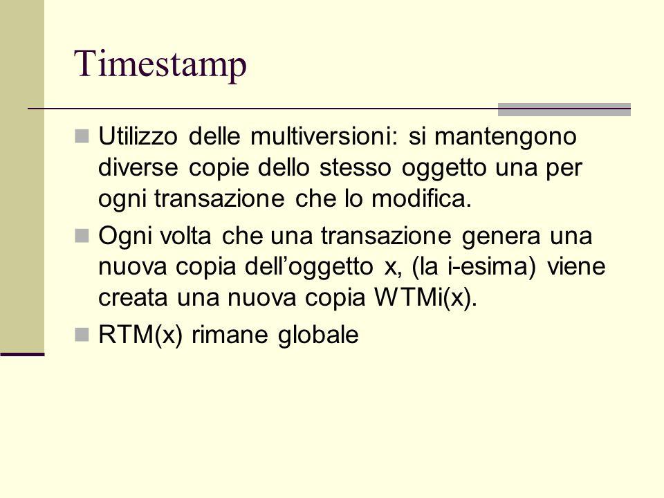 Timestamp Utilizzo delle multiversioni: si mantengono diverse copie dello stesso oggetto una per ogni transazione che lo modifica. Ogni volta che una