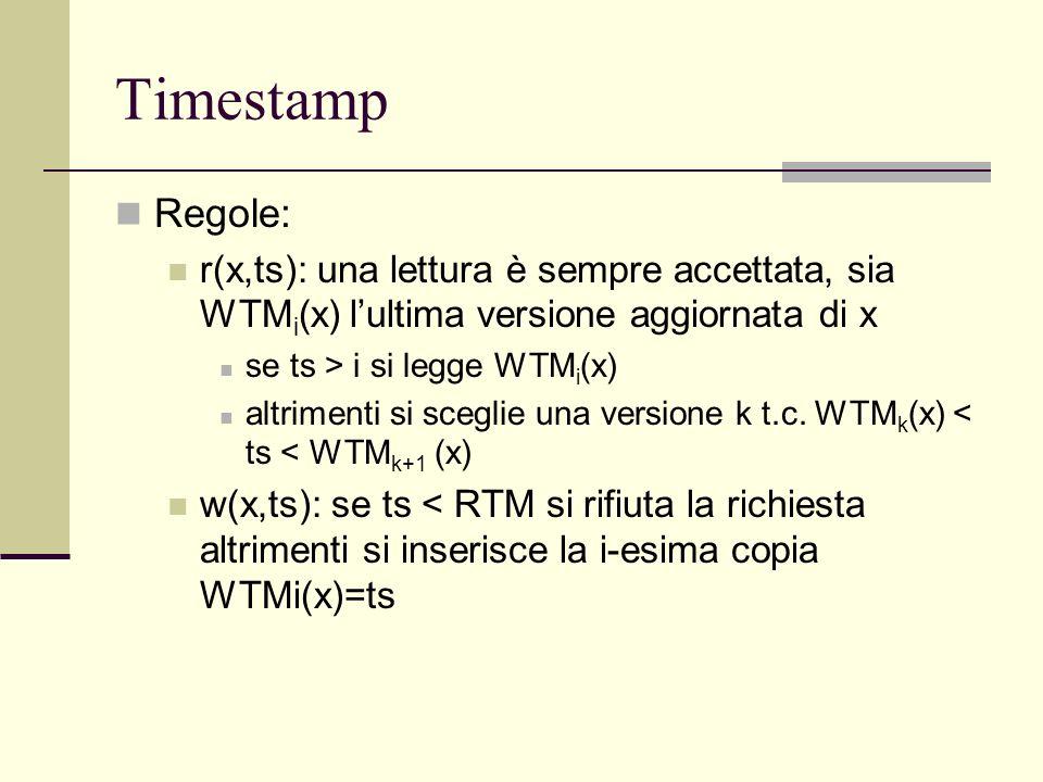 Timestamp Regole: r(x,ts): una lettura è sempre accettata, sia WTM i (x) lultima versione aggiornata di x se ts > i si legge WTM i (x) altrimenti si s