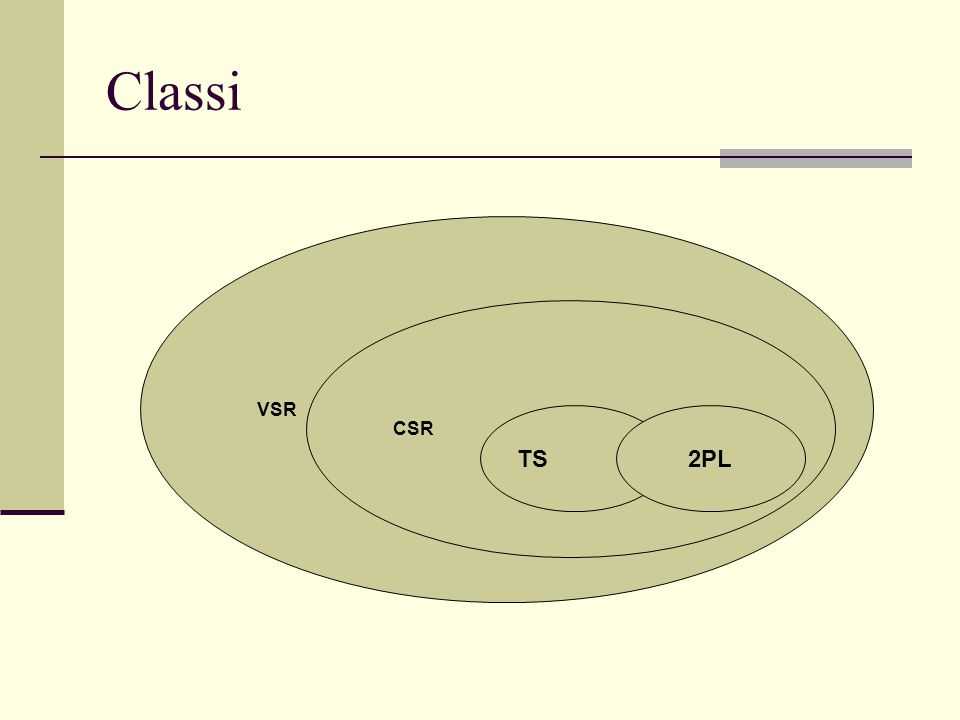 Classi VSR CSR TS2PL