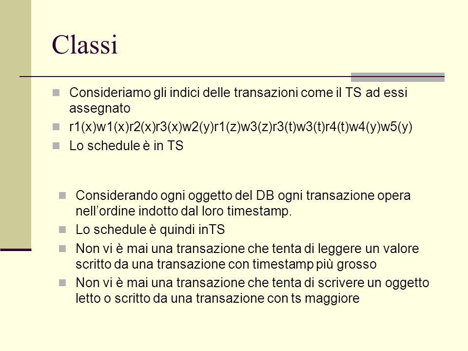 Classi Consideriamo gli indici delle transazioni come il TS ad essi assegnato r1(x)w1(x)r2(x)r3(x)w2(y)r1(z)w3(z)r3(t)w3(t)r4(t)w4(y)w5(y) Lo schedule