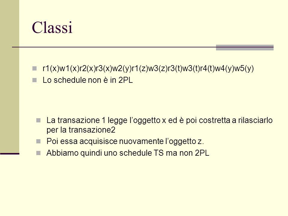 Classi r1(x)w1(x)r2(x)r3(x)w2(y)r1(z)w3(z)r3(t)w3(t)r4(t)w4(y)w5(y) Lo schedule non è in 2PL La transazione 1 legge loggetto x ed è poi costretta a ri