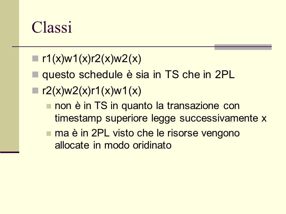 Classi r1(x)w1(x)r2(x)w2(x) questo schedule è sia in TS che in 2PL r2(x)w2(x)r1(x)w1(x) non è in TS in quanto la transazione con timestamp superiore l