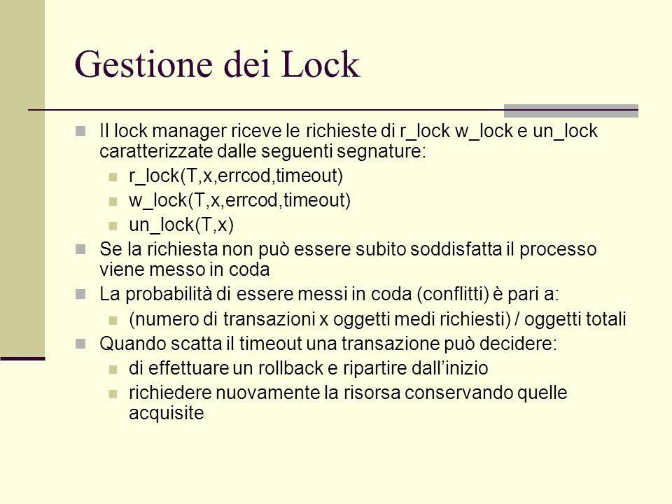 Gestione dei Lock Il lock manager riceve le richieste di r_lock w_lock e un_lock caratterizzate dalle seguenti segnature: r_lock(T,x,errcod,timeout) w
