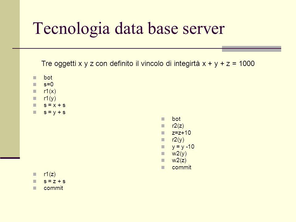 Tecnologia data base server bot s=0 r1(x) r1(y) s = x + s s = y + s r1(z) s = z + s commit bot r2(z) z=z+10 r2(y) y = y -10 w2(y) w2(z) commit Tre ogg