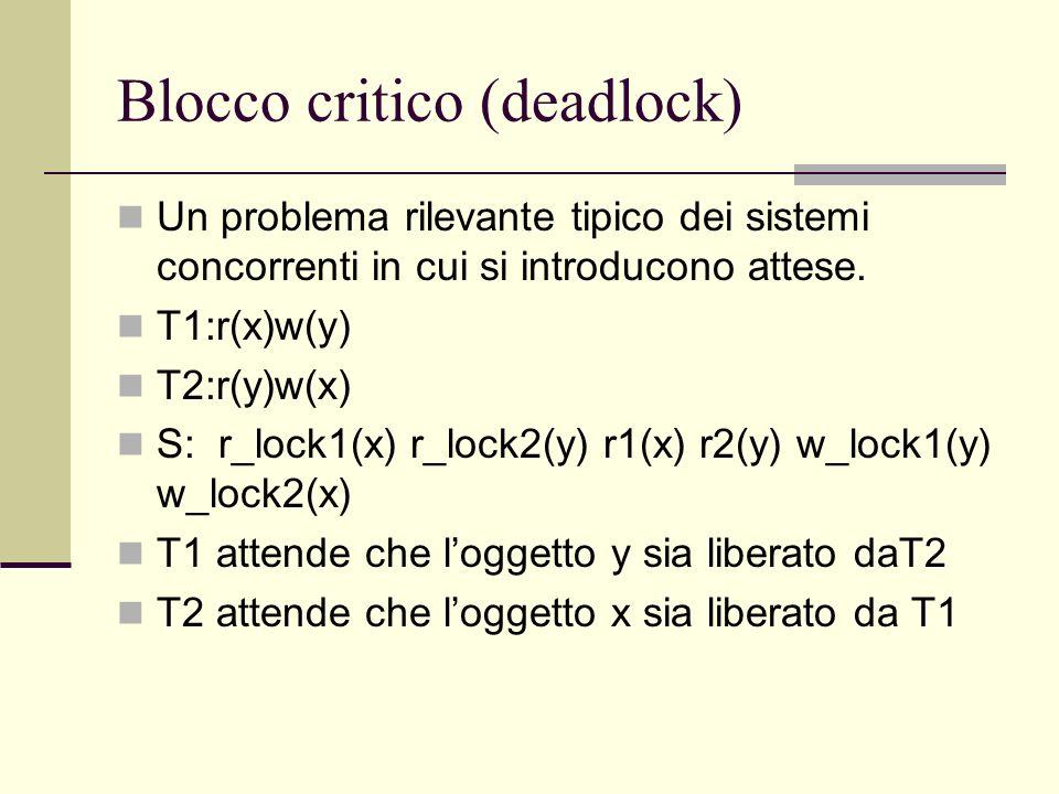 Blocco critico (deadlock) Un problema rilevante tipico dei sistemi concorrenti in cui si introducono attese. T1:r(x)w(y) T2:r(y)w(x) S: r_lock1(x) r_l