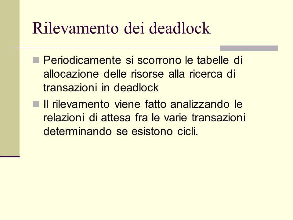 Rilevamento dei deadlock Periodicamente si scorrono le tabelle di allocazione delle risorse alla ricerca di transazioni in deadlock Il rilevamento vie