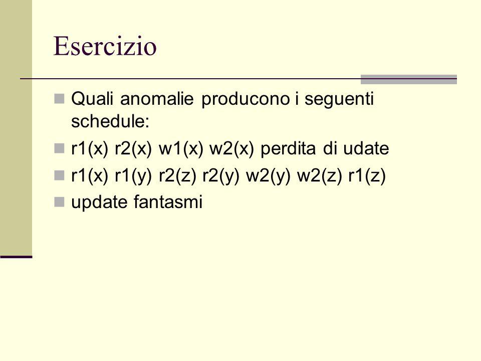 Esercizio Quali anomalie producono i seguenti schedule: r1(x) r2(x) w1(x) w2(x) perdita di udate r1(x) r1(y) r2(z) r2(y) w2(y) w2(z) r1(z) update fant