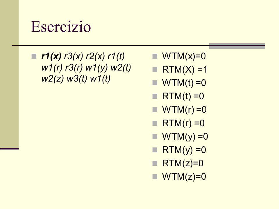 Esercizio r1(x) r3(x) r2(x) r1(t) w1(r) r3(r) w1(y) w2(t) w2(z) w3(t) w1(t) WTM(x)=0 RTM(X) =1 WTM(t) =0 RTM(t) =0 WTM(r) =0 RTM(r) =0 WTM(y) =0 RTM(y