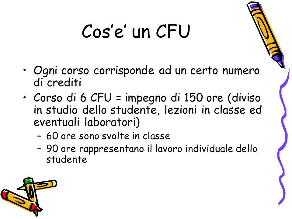 Cose un CFU Ogni corso corrisponde ad un certo numero di crediti Corso di 6 CFU = impegno di 150 ore (diviso in studio dello studente, lezioni in clas