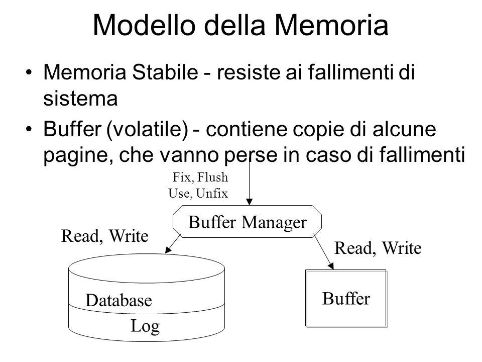 Modello della Memoria Memoria Stabile - resiste ai fallimenti di sistema Buffer (volatile) - contiene copie di alcune pagine, che vanno perse in caso di fallimenti Database Log Read, Write Fix, Flush Use, Unfix Buffer Manager Buffer Read, Write