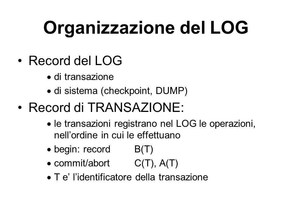 Organizzazione del LOG Record del LOG di transazione di sistema (checkpoint, DUMP) Record di TRANSAZIONE: le transazioni registrano nel LOG le operazioni, nellordine in cui le effettuano begin: record B(T) commit/abortC(T), A(T) T e lidentificatore della transazione