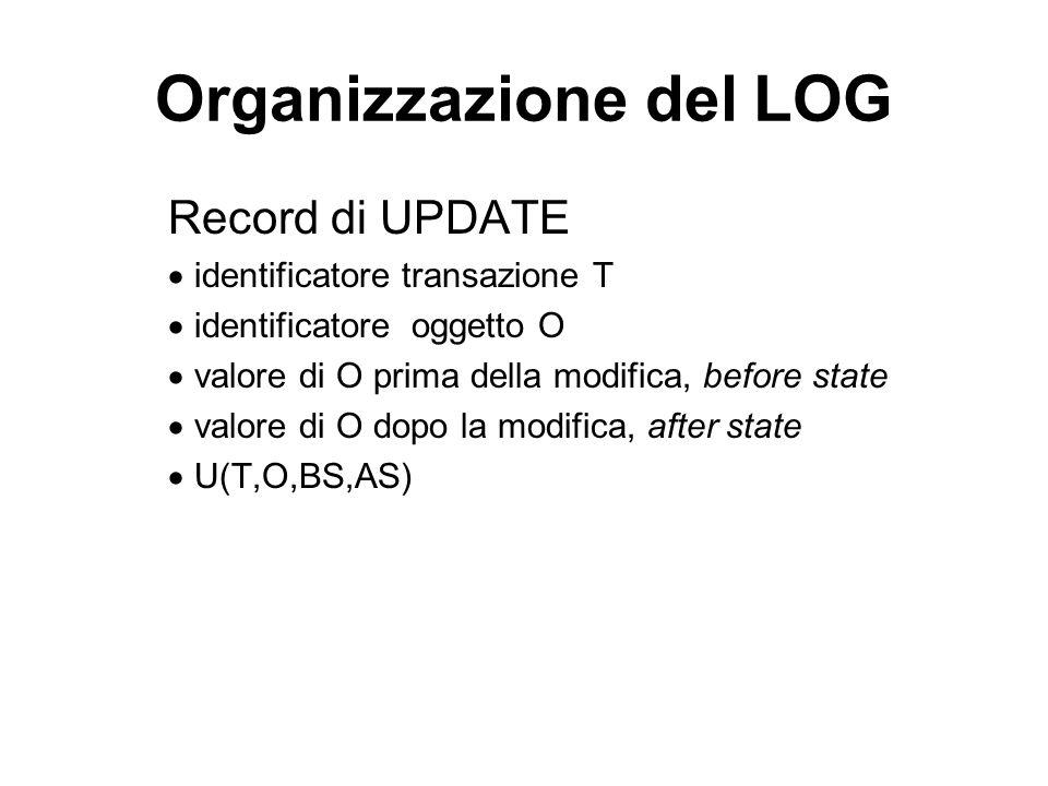 Organizzazione del LOG Record di UPDATE identificatore transazione T identificatore oggetto O valore di O prima della modifica, before state valore di O dopo la modifica, after state U(T,O,BS,AS)