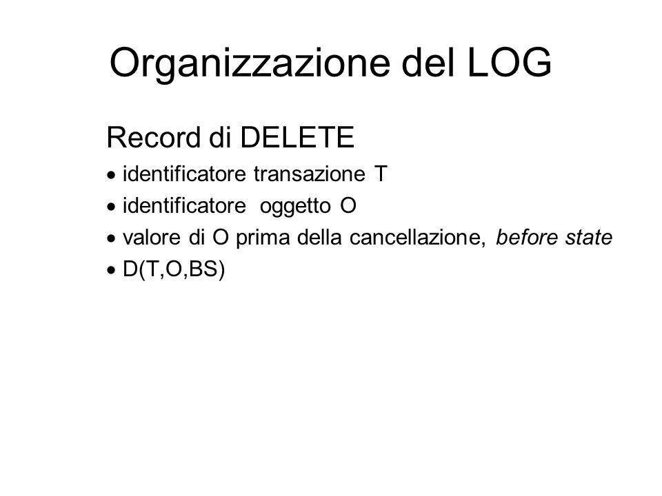 Organizzazione del LOG Record di DELETE identificatore transazione T identificatore oggetto O valore di O prima della cancellazione, before state D(T,O,BS)